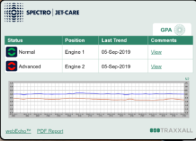 Spectro | Jet-Care® announce webECHO™ integration with TRAXXALL aviation maintenance tracking service